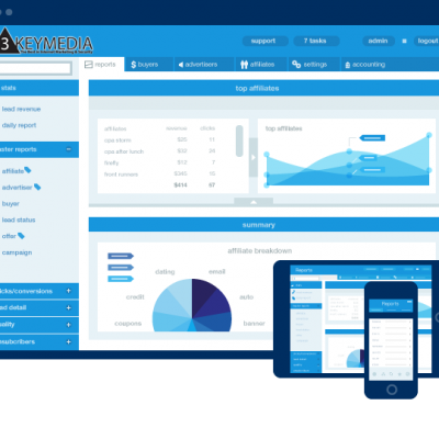 MilleMaster, New Cutting Edge Technology Software